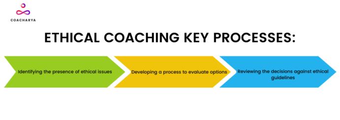 Ethical Coaching Key Processes